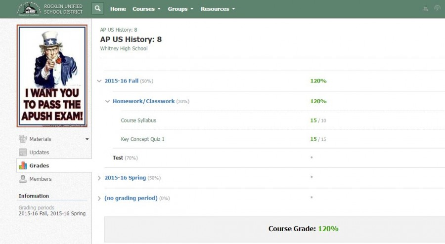 A screenshot of the Schoology grading page.
