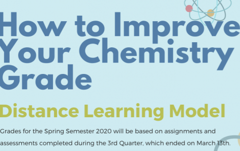 On April 15, Honors Chemistry teacher Mrs. Kaitlin Torok posted an infographic on how students can improve their grade in chemistry. Photo by Nikhita Tandon.