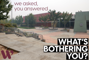 Students on what is currently bothering them